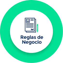 Software financiero de tarjetas de crédito y debito, BRE - Business Rules Engine